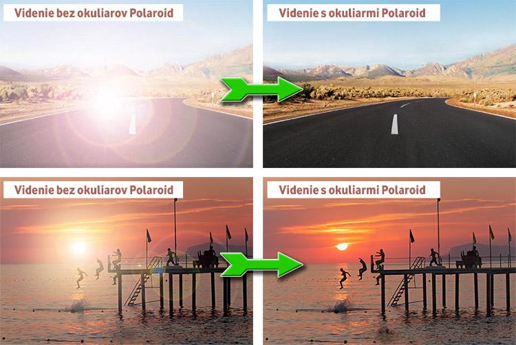 9b8664476 Technológia slnečných okuliarov Polaroid